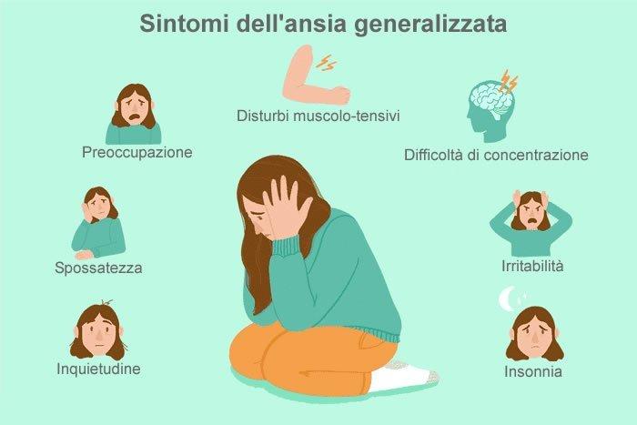 sintomi ansia generalizzata